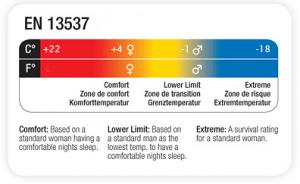 en-13537-normering