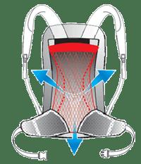 rugzak-ventilatie-back-system-aeroflex